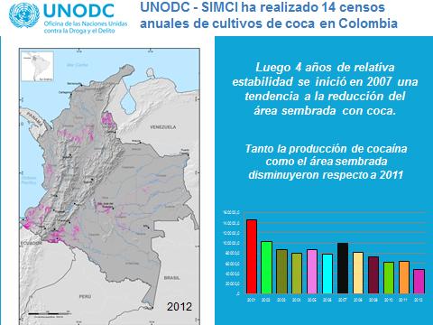 Los cultivos de coca y sus problemas las2orillas for Oficina nacional de lucha contra los delitos de odio