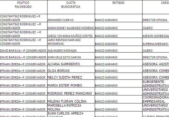 planilla_nombramientos_minagricultura