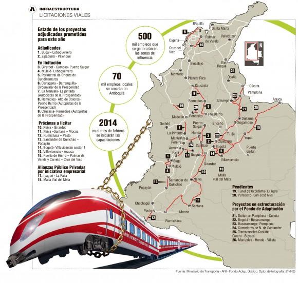 Infografía por: El Colombiano