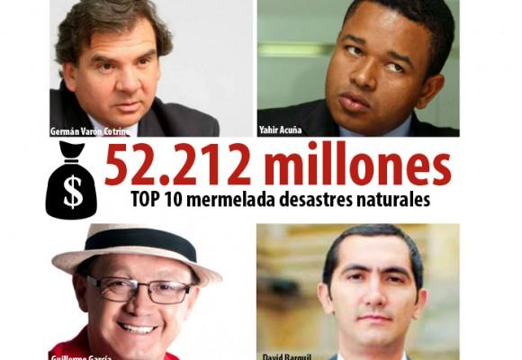 Los dineros de desastres naturales que se convirtieron en votos | TOP 10