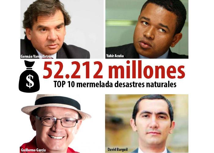 Los dineros de desastres naturales que se convirtieron en votos   TOP 10