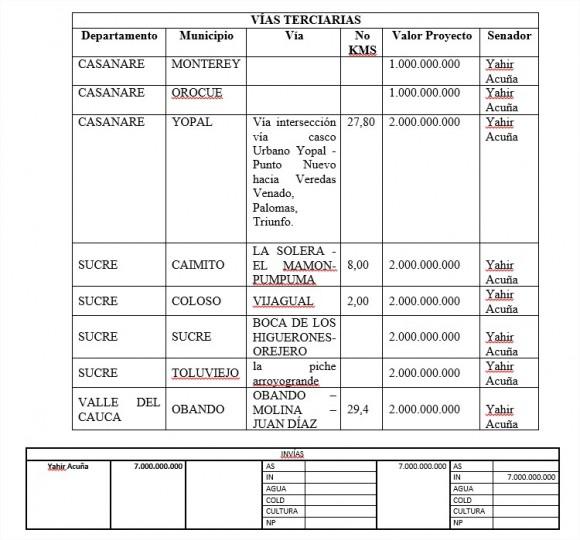 yahir-acuna-contratos