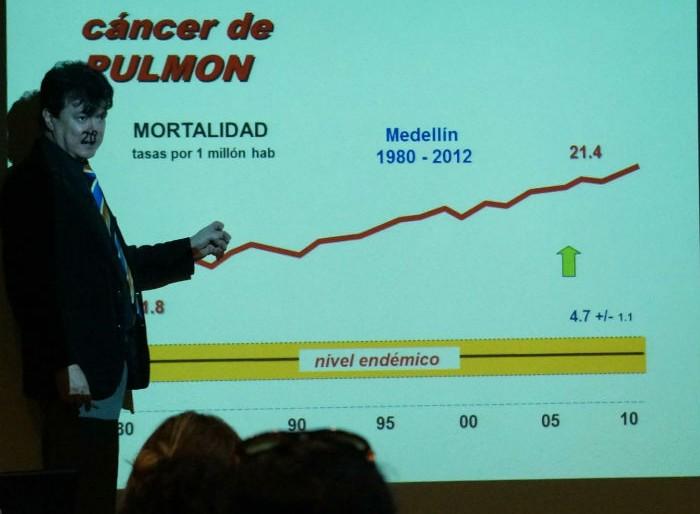 Medellín ni la más sostenible ni la más ecológica