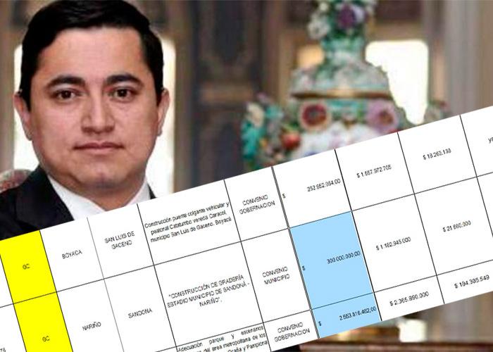 Los cupos indicativos que Germán Chica como Alto Consejero Presidencial se autoasignó