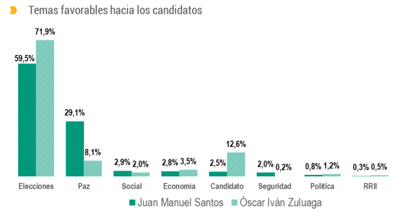 04-elecciones4