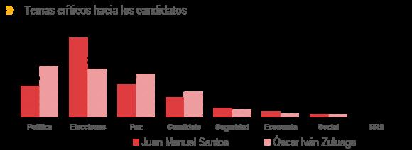 05-elecciones5