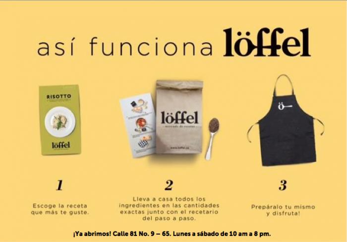 loffel-recetas