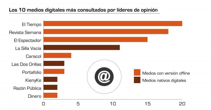 Ranking_medios_digitales_lideres-08
