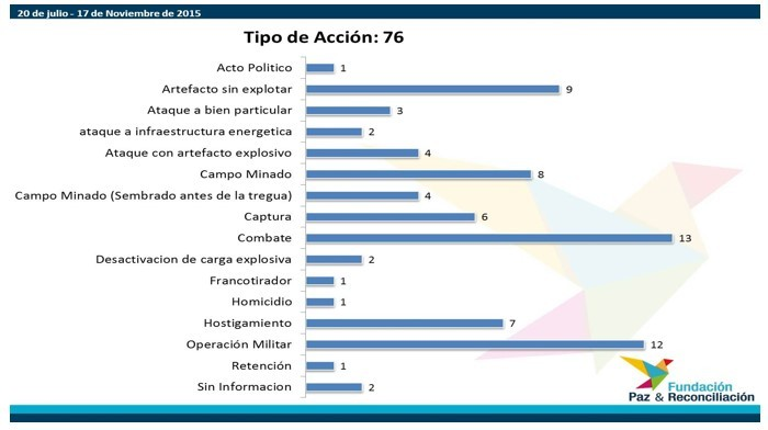 04-tipoaccion