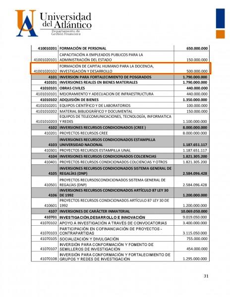 PROYECTO-DE-PPTO-2016-INFORME-SUPERIOR-031