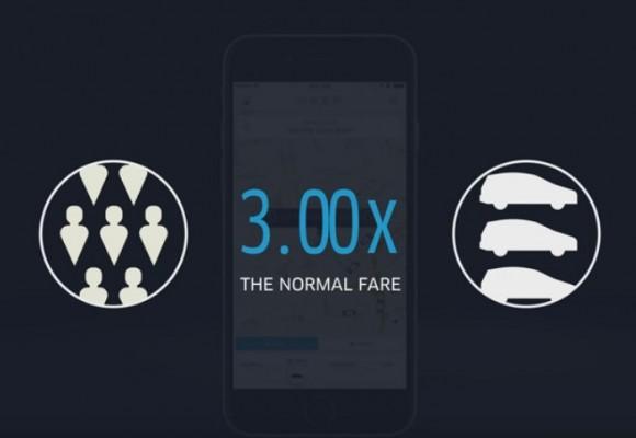 Respuesta de Uber ante el incremento de sus tarifas en el Día sin Carro