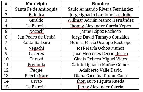 municipio-nombres