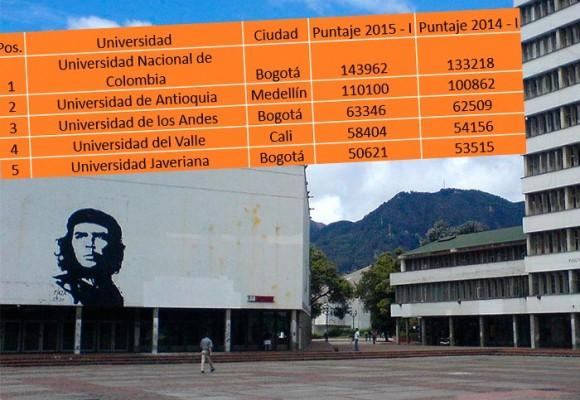 Universidades públicas colombianas mejores que las privadas