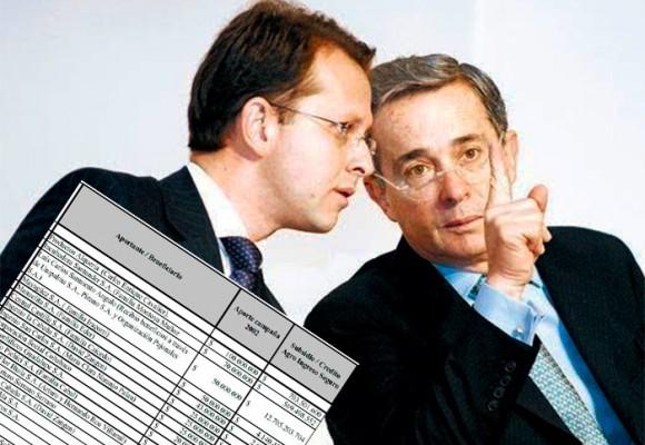 Los favores a empresarios financiadores de Uribe que le cobraron a Andrés Felipe Arias