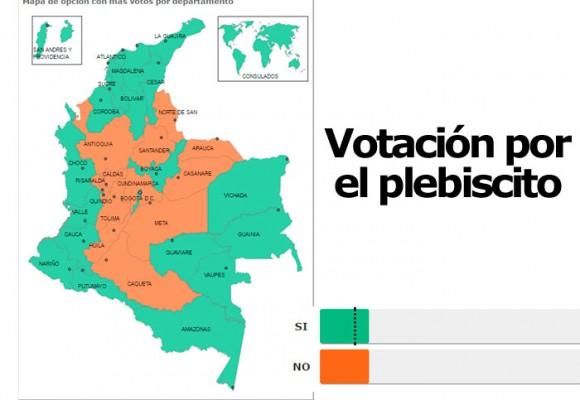Así votaron las regiones del país que le dieron el triunfo al No
