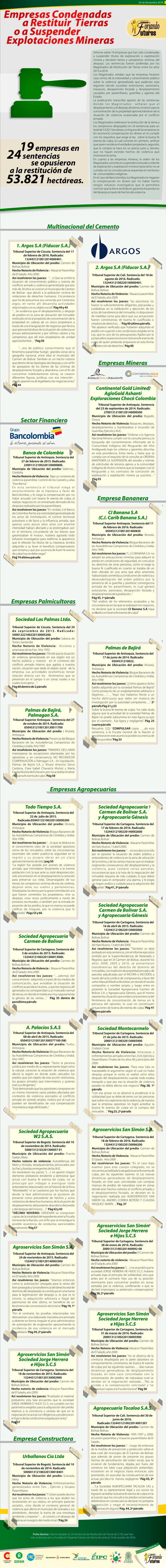 Informe--Empresas-y-Restitución-de-Tierras_001