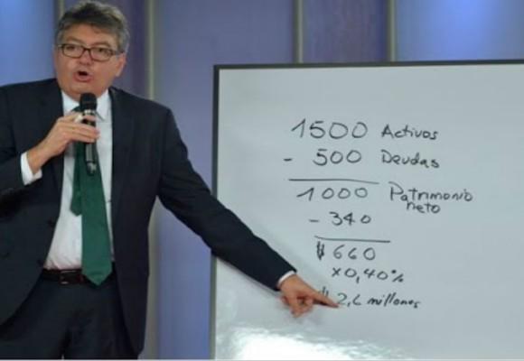 Reforma tributaria: no es estructural y es una inocentada a los empresarios