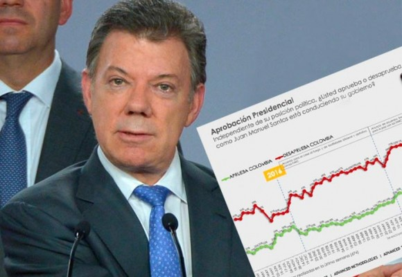 ¿Qué piensan los colombianos de la renegociación de los Acuerdos con las Farc? Encuesta