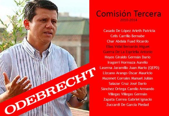 Los otros senadores que podría delatar el Ñoño Elías por Odebrecht