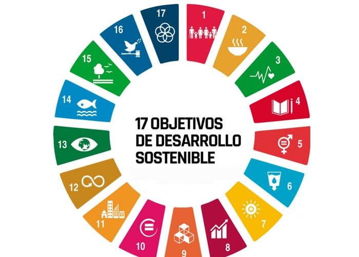 Cambiemos el paradigma, vayamos por el desarrollo sostenible