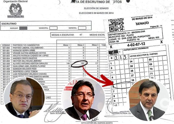 ¡Trampa en las elecciones de 2014! ¿Cómo la hicieron y por qué se puede repetir?