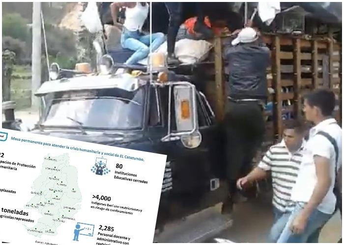 Más de 6.000 campesinos huyen aterrorizados en el Catatumbo. INFOGRAFÍA