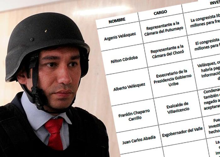 El exfiscal Moreno no piensa callarse en EE.UU.: 26 políticos tiemblan