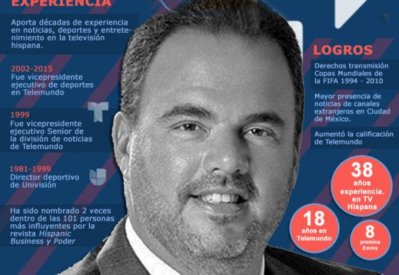 Jorge Hidalgo, el nuevo salvavidas del Canal 1