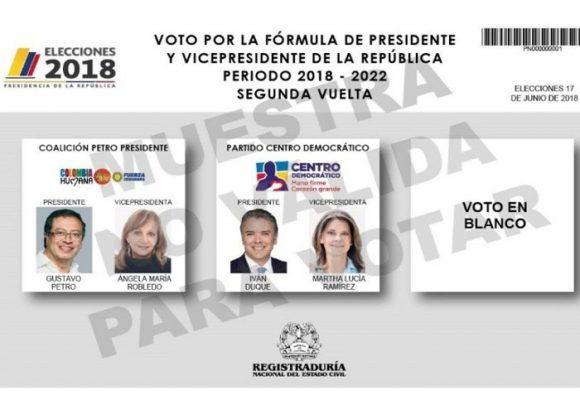 Elecciones 2018: