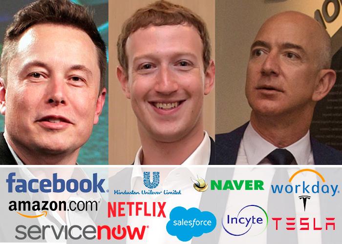 Sorpresas entre las 10 empresas más innovadoras del mundo