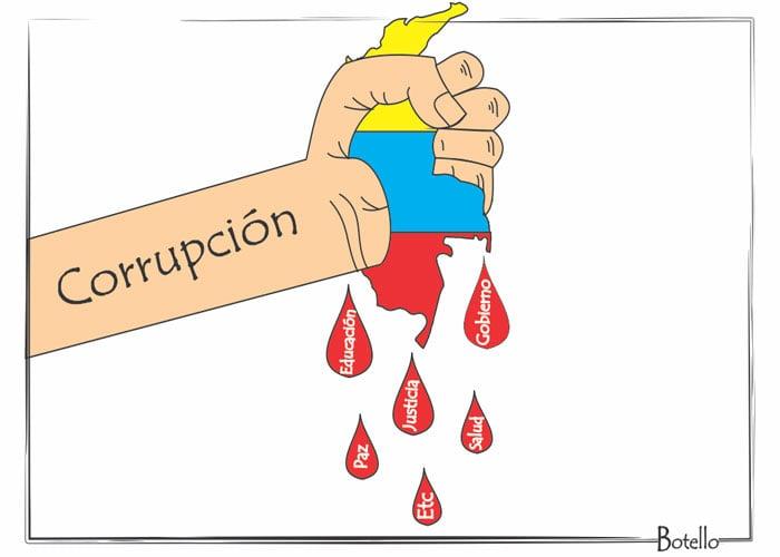 Caricatura: el desangre de la corrupción
