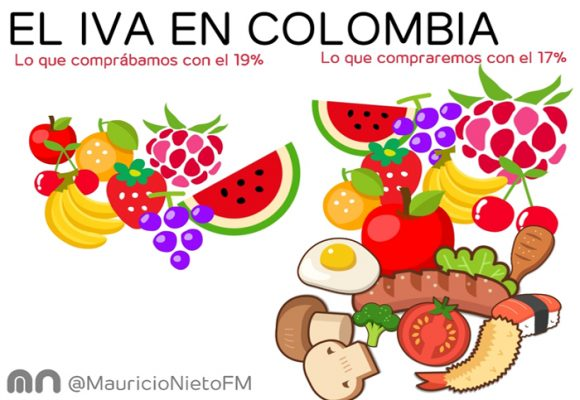 Caricatura: el IVA en Colombia