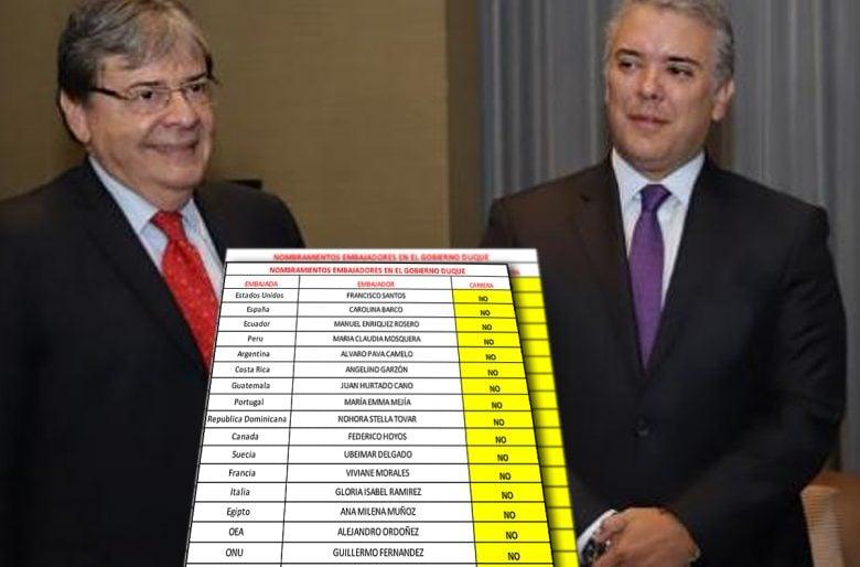 Políticos en embajadas de primera; los de carrera, segundones