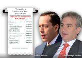 Alkosto y Almacenes Éxito, las empresas que más confunden a los colombianos