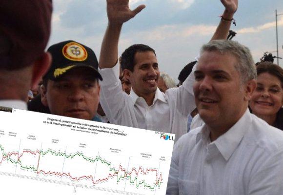 Venezuela, el gran empujón en la imagen de Duque