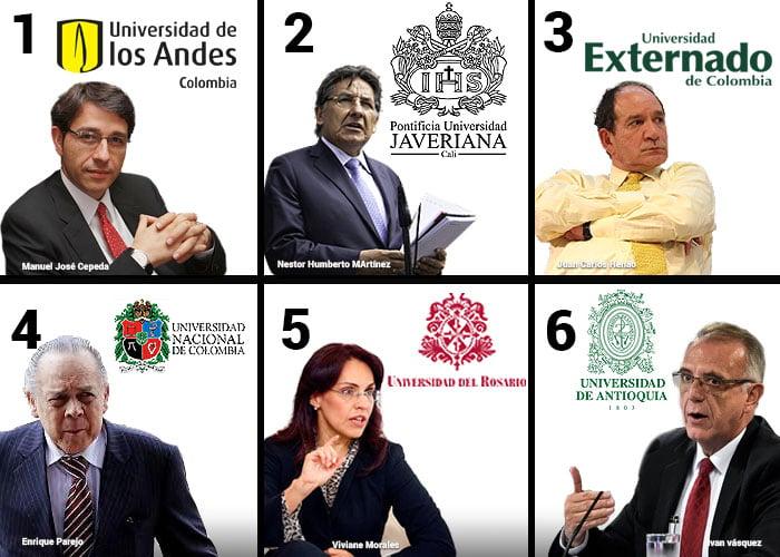 Seis facultades de derecho entre las mejores de América Latina
