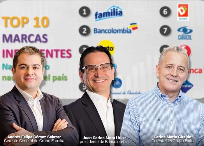 Top 10 de las marcas más influyentes de Colombia