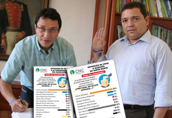 En medio de la adversidad, Rafael Martínez y Carlos Caicedo mandan en el Magdalena