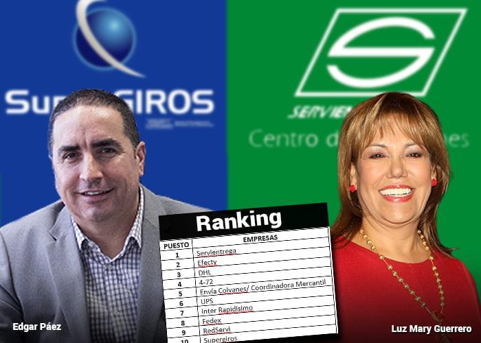 ¿Quiénes mandan en el millonario negocio de giros y envíos en Colombia?