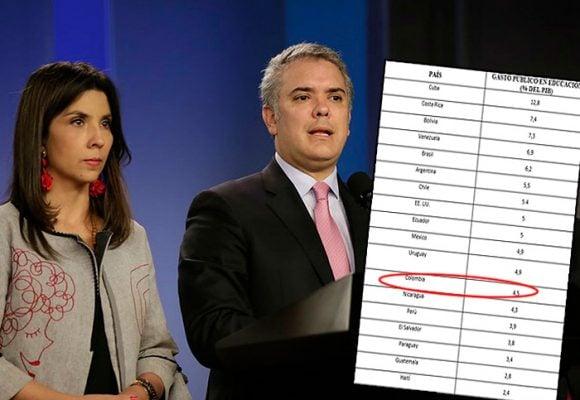 Colombia, muy colgada en gastos de educación