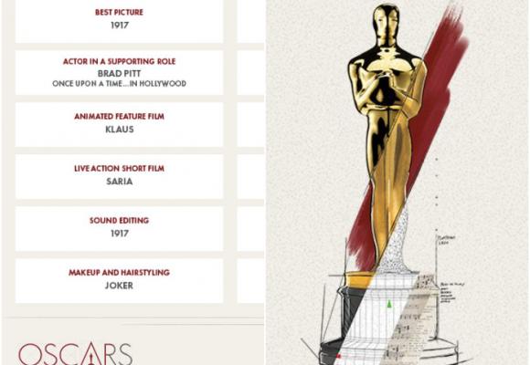 Revelan los ganadores de los Premios Oscar ¿Por error?