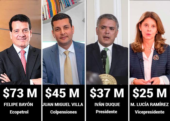 Los funcionarios públicos con mejores salarios
