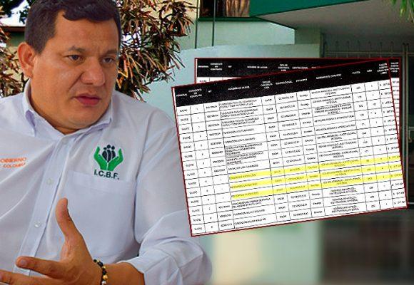 El director del ICBF Sucre que terminó engañando a todo el mundo