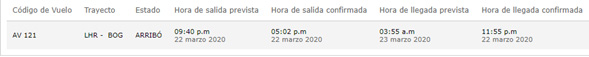 Avianca 121 itinerario