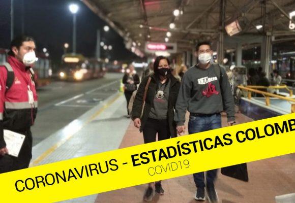 Coronavirus: así vamos en Colombia con el número de contagiados