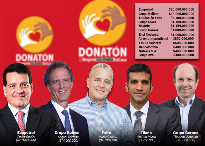Los 12 mayores aportantes en la Donatón de Bogotá