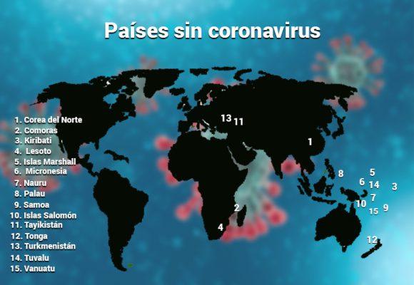 Los 15 países que se mantienen libres de coronavirus