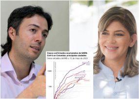Medellín y Santa Marta estarían aplanando la curva de contagio