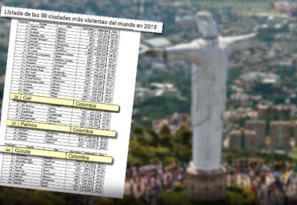 Tres ciudades colombianas entre las 50 mas violentas