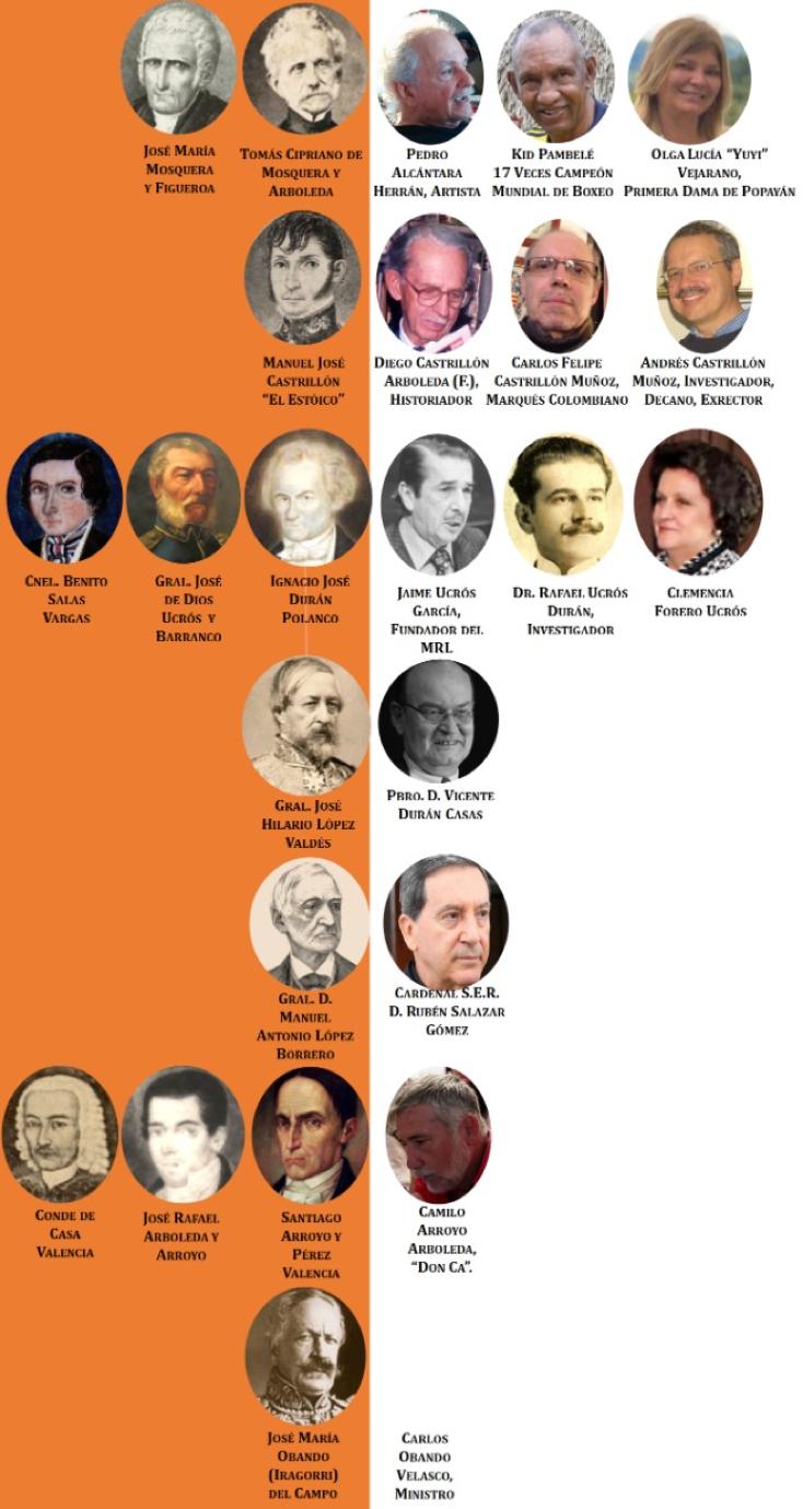 Próceres (izq.) y algunos de sus descendientes contemporáneos (derecha).